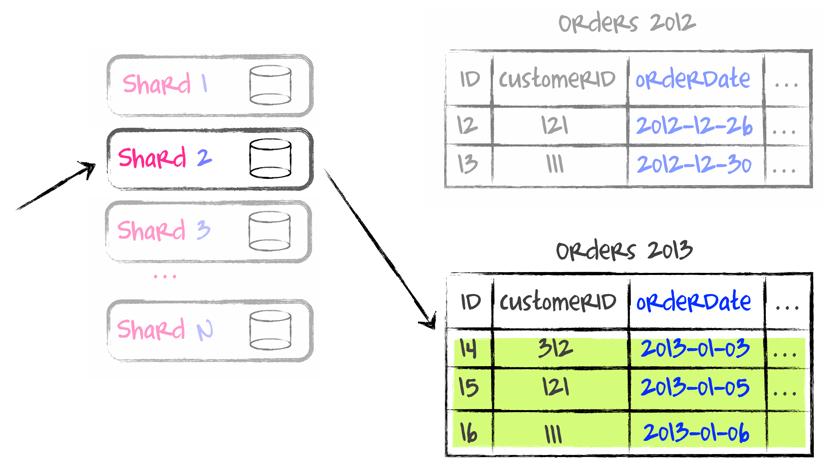 Abbildung 5: Klassendiagramm des MSP inkl. eines Beispiel-Interface Class_diagram_MSP